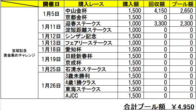 f:id:sekiwakedesu:20200127101050p:plain