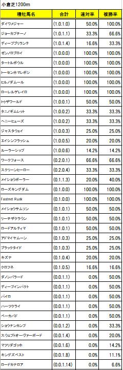 f:id:sekiwakedesu:20200130101554p:plain
