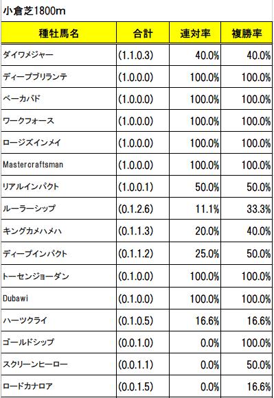 f:id:sekiwakedesu:20200130103106p:plain