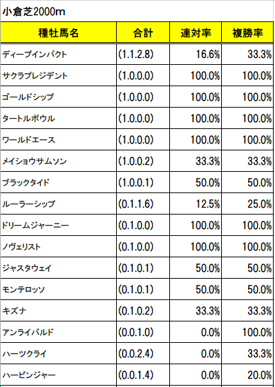 f:id:sekiwakedesu:20200130104818p:plain
