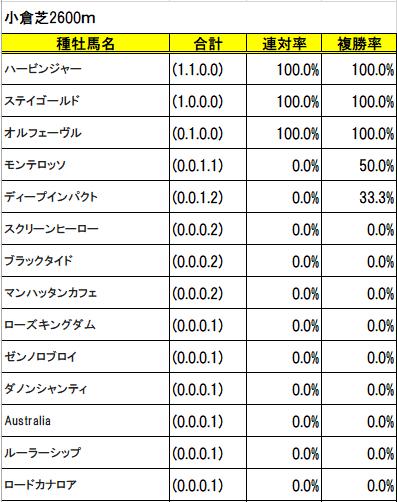 f:id:sekiwakedesu:20200130124411p:plain