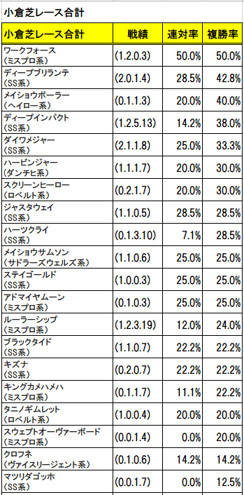 f:id:sekiwakedesu:20200130125703p:plain