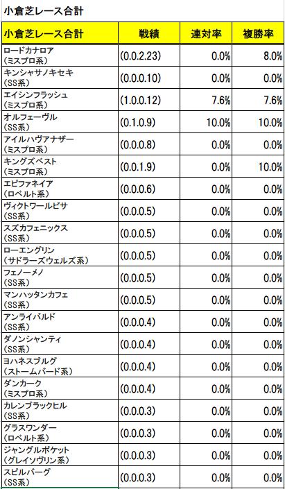 f:id:sekiwakedesu:20200130131228p:plain