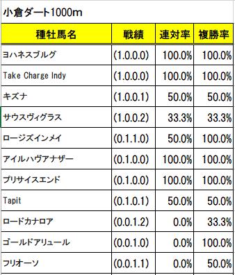 f:id:sekiwakedesu:20200130171823p:plain