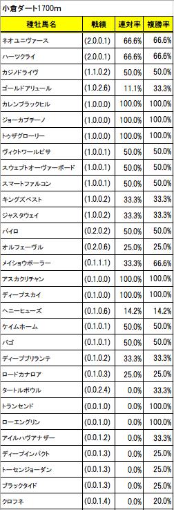 f:id:sekiwakedesu:20200130172419p:plain