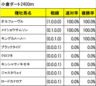 f:id:sekiwakedesu:20200130173154p:plain