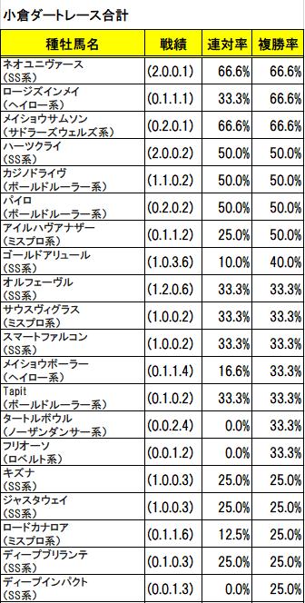f:id:sekiwakedesu:20200130174030p:plain
