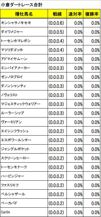 f:id:sekiwakedesu:20200130174732p:plain