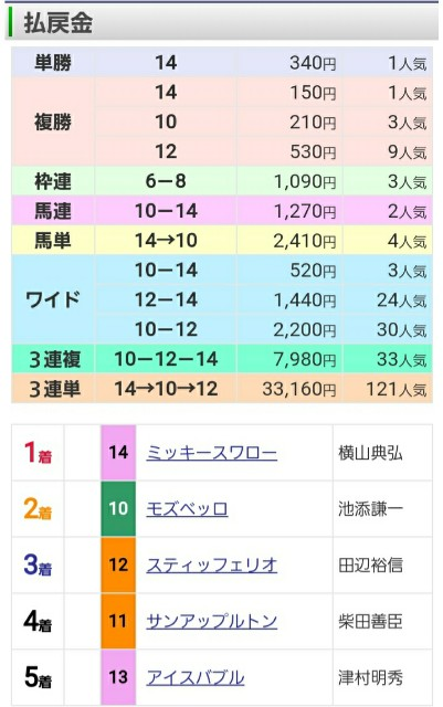 f:id:sekiwakedesu:20200328184545j:image