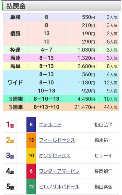 f:id:sekiwakedesu:20200405165317j:image