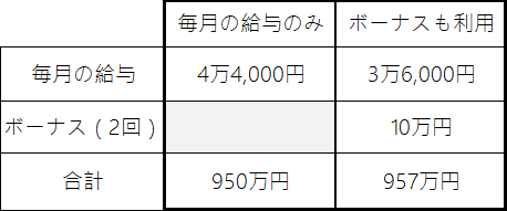 f:id:sekkachipapa:20170106165832p:plain
