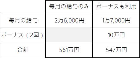 f:id:sekkachipapa:20170106172128p:plain