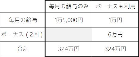 f:id:sekkachipapa:20170106174243p:plain