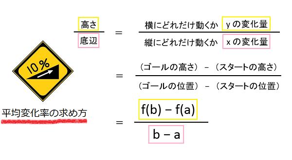 f:id:sekkachipapa:20170510182853p:plain