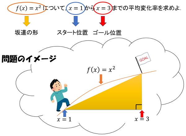 f:id:sekkachipapa:20170512123707p:plain