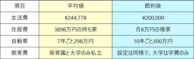 f:id:sekkachipapa:20170521141715p:plain