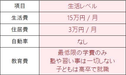 f:id:sekkachipapa:20170521145848p:plain