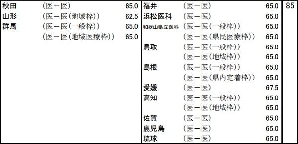 f:id:sekkachipapa:20170709100336j:plain