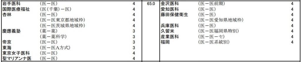 f:id:sekkachipapa:20170709101904j:plain