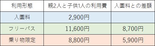 f:id:sekkachipapa:20170721171303p:plain
