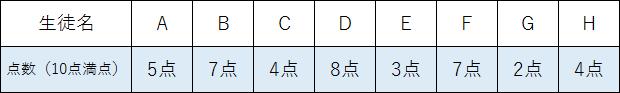 f:id:sekkachipapa:20170722124555p:plain