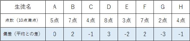 f:id:sekkachipapa:20170722124637p:plain