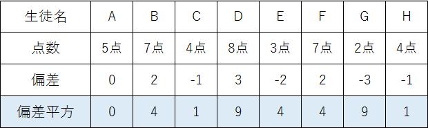 f:id:sekkachipapa:20170722124703p:plain