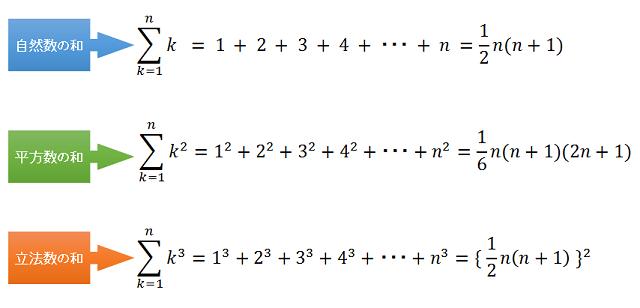 数列の公式