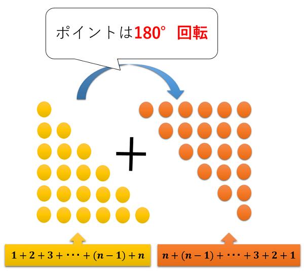 f:id:sekkachipapa:20170801164026p:plain
