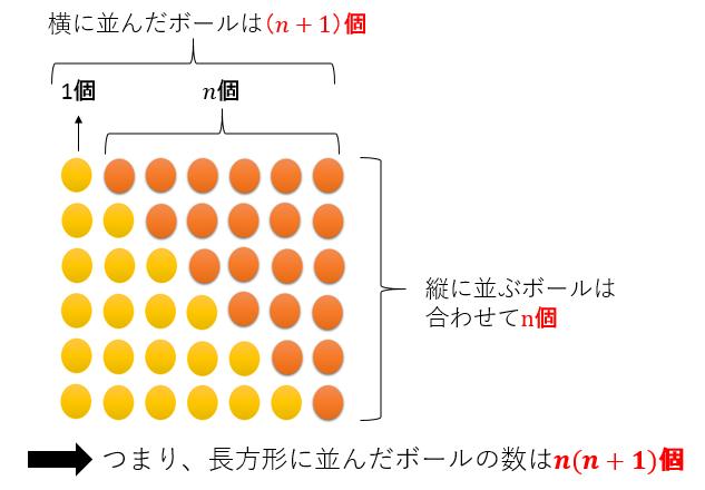 f:id:sekkachipapa:20170801165411p:plain