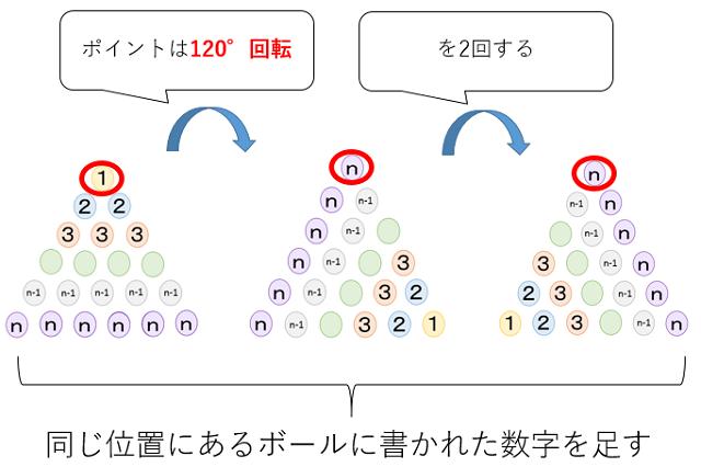 f:id:sekkachipapa:20170801175300p:plain