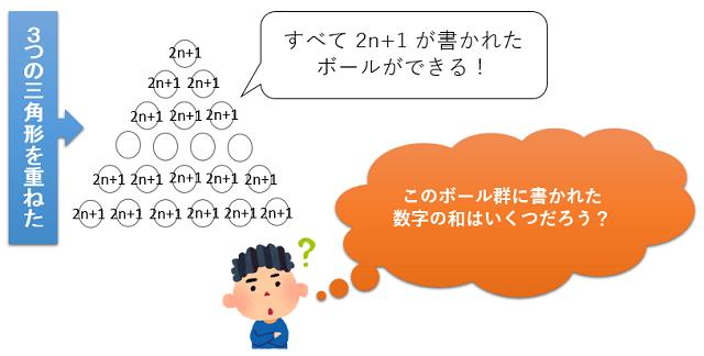f:id:sekkachipapa:20170801181736p:plain