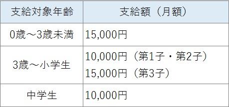 f:id:sekkachipapa:20170828155325j:plain