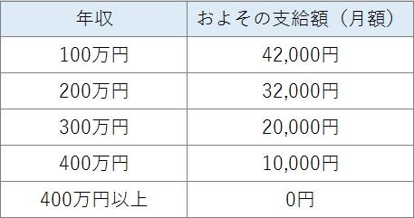 f:id:sekkachipapa:20170828160205j:plain