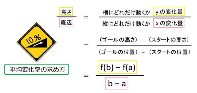 f:id:sekkachipapa:20170914101747p:plain