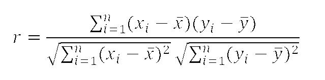 相関係数とは