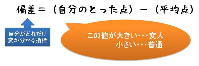f:id:sekkachipapa:20170923145638p:plain