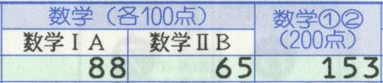 f:id:sekkachipapa:20171017154904j:plain