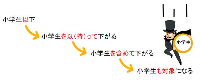 f:id:sekkachipapa:20171128161136p:plain