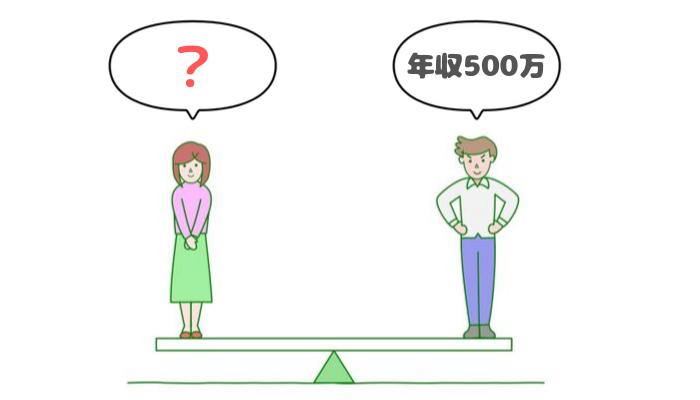 男女別年収偏差値
