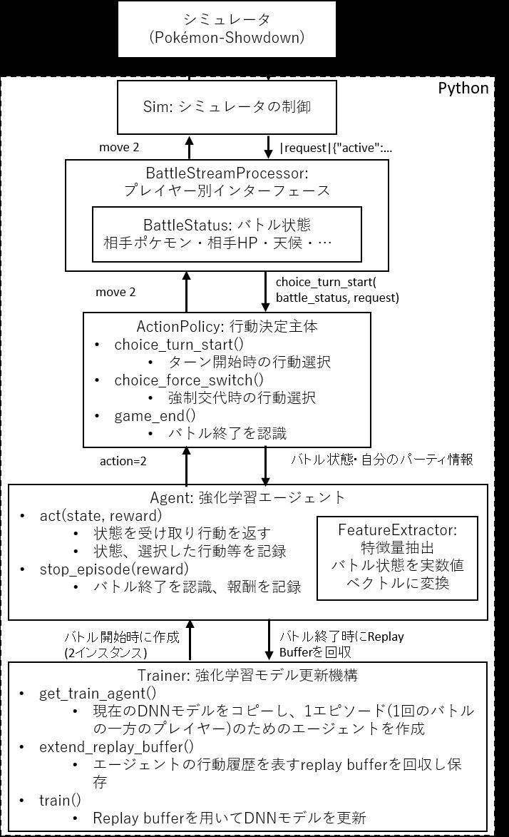 f:id:select766:20200611214915p:plain
