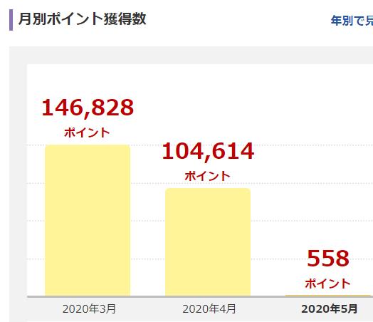 f:id:semenoikikata:20200507093356p:plain