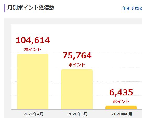 f:id:semenoikikata:20200611203605p:plain