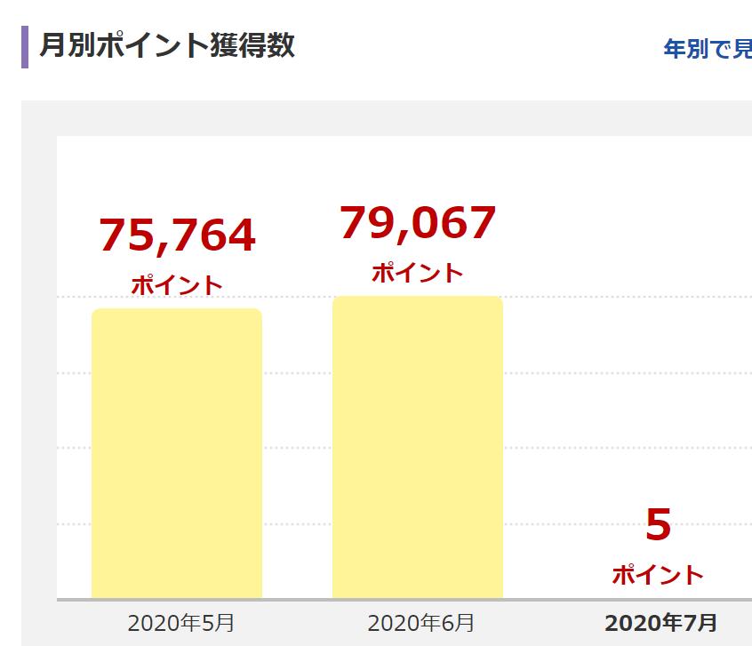 f:id:semenoikikata:20200702200043p:plain