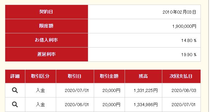 f:id:semenoikikata:20200727212631p:plain