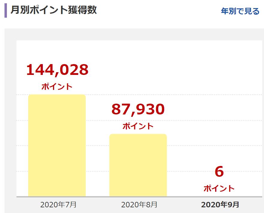 f:id:semenoikikata:20200904220621p:plain