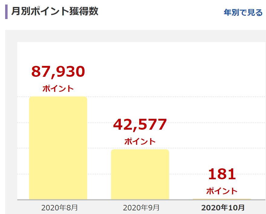 f:id:semenoikikata:20201002195342p:plain