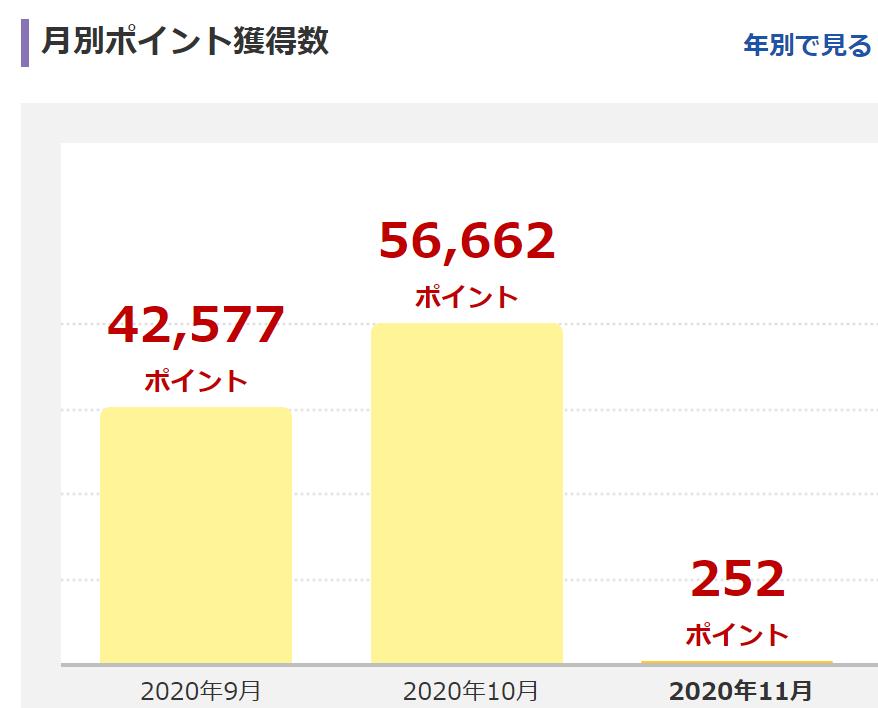 f:id:semenoikikata:20201107104422p:plain