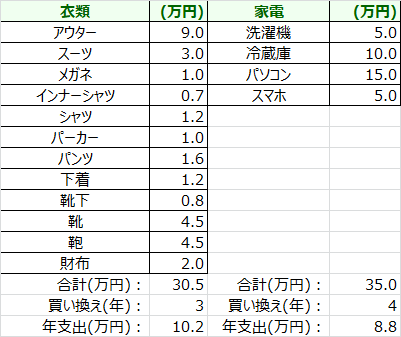 f:id:semi_retire_50:20210205010934p:plain