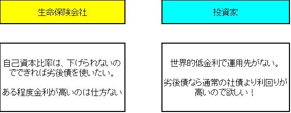 f:id:semiken:20160621144413p:plain